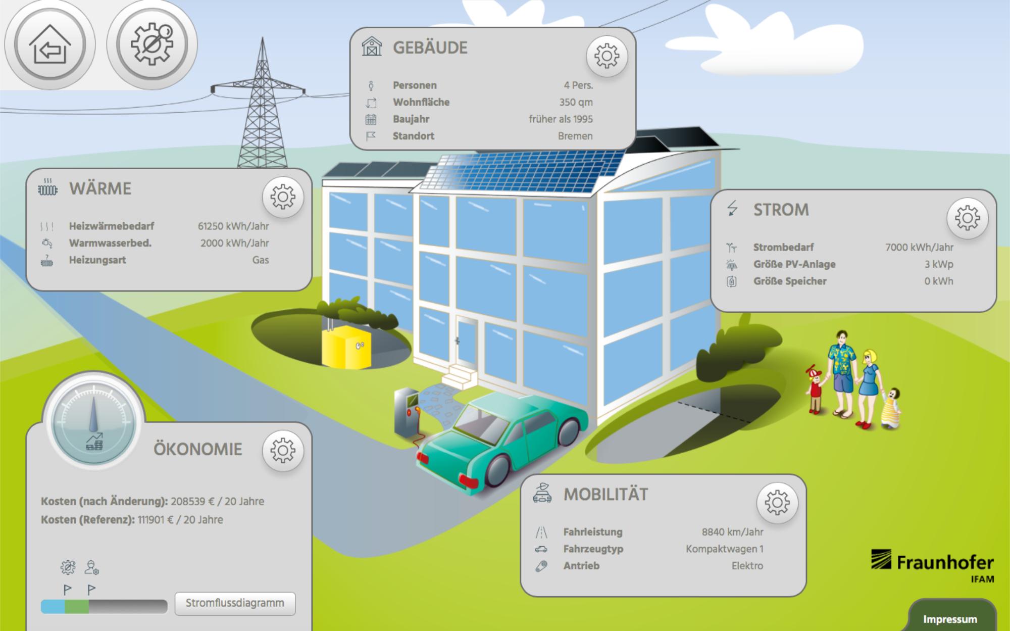 BEITRAGSBILD Virtual Smart Home E-Mobilität Wohnen